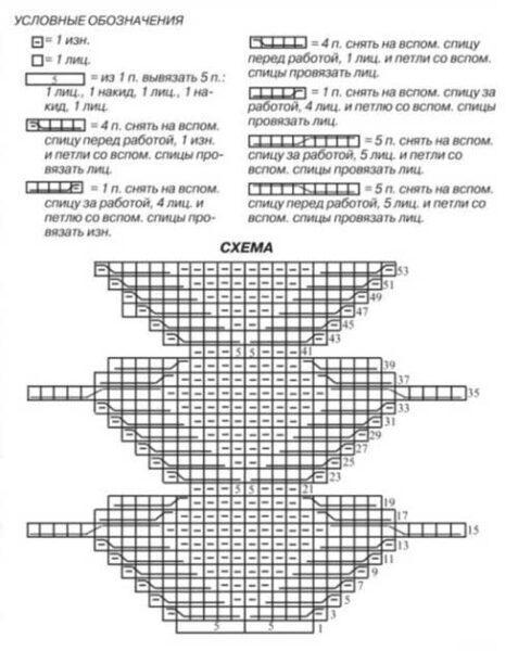 Вязание для женщин. Серая пелерина (оплечье) спицами