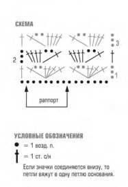 Вязание для женщин. Кардиган крючком