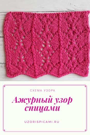 Красивый ажурный узор спицами для пуловера, схема узора