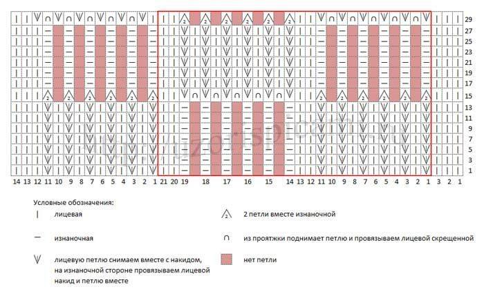 Объемный рельефный узор спицами для карди, схема узора